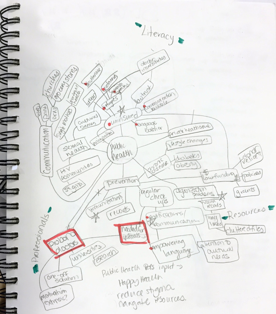 cura mind map2